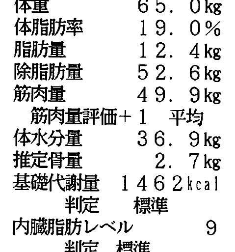 清水邦浩ギターダイエット